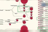 চাটগাঁইয়া-ও-সিলেটি-বিশ্বের-সর্বাধিক-কথ্য-ভাষার-তালিকায়-